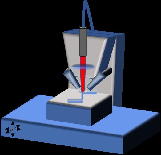 Fabricación aditiva impresion 3d DED